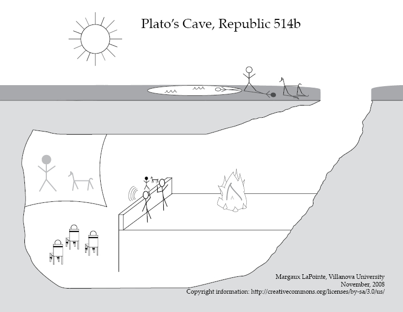 platos philosophy of art essays